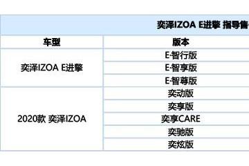 新款奕泽/奕泽E进擎联袂上市纯电补助后售22.58-25.38万